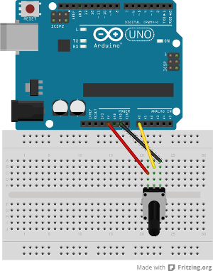Encoder and servo – makit